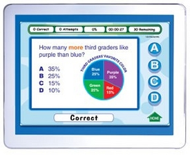 Mastering Math Skills - Grade 3 Interactive Whiteboard CD - Site License
