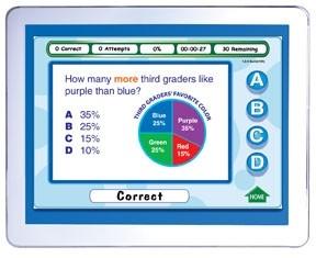 Mastering Math Skills - Grade 3 Interactive Whiteboard CD - Site License | Math
