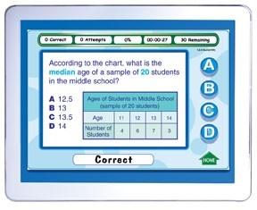 Mastering Math Skills - Grade 7 Interactive Whiteboard CD - Site License | Math