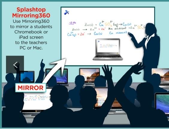 Mirroring360 | Splashtop, Inc
