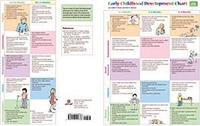 Image Early Childhood Development Chart–Third Edition: Mini-Poster Pack (25)